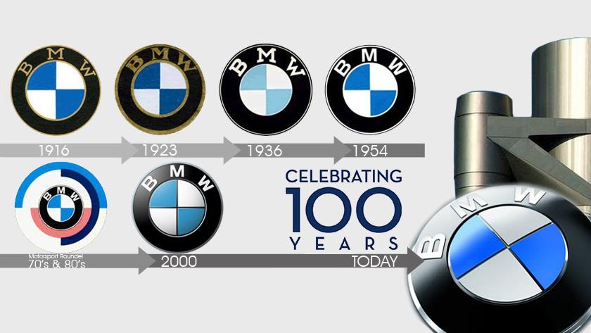 Logo BMW Của Đức Qua Các Năm
