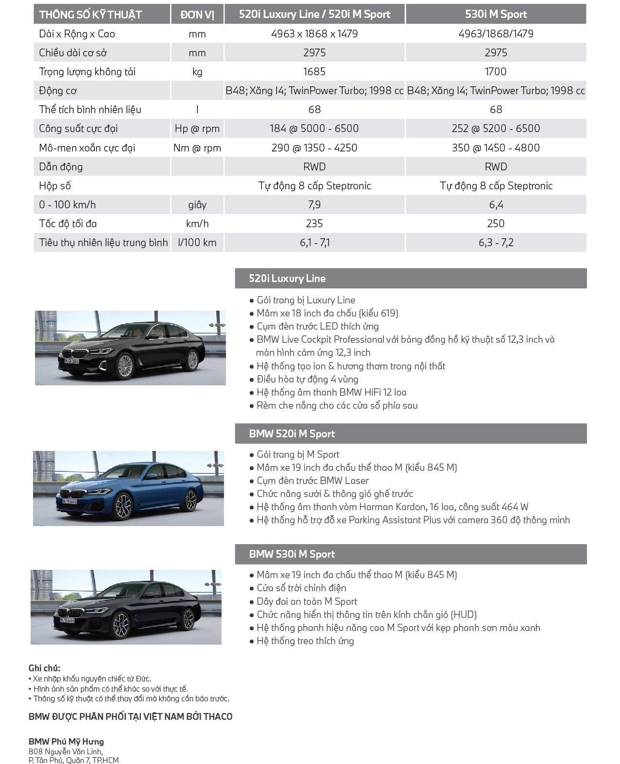 Bmw 530i M Sport Thông Số